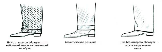 1 фут в сантиметры: